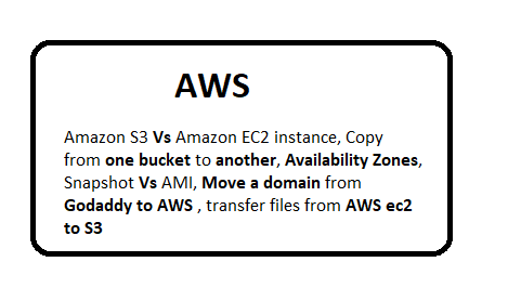 AWS interview questions and answers for 1 year experienced
