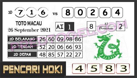 Prediksi Pencari Hoki Group Macau Minggu 26-09-2021