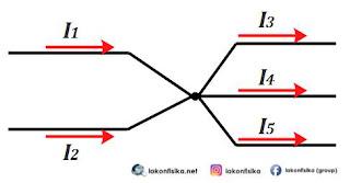 hukum kirchoff 1, soal hukum kirchoff 1, junction rule, hukum kirchhoff 1, soal hukum kirchhoff 1