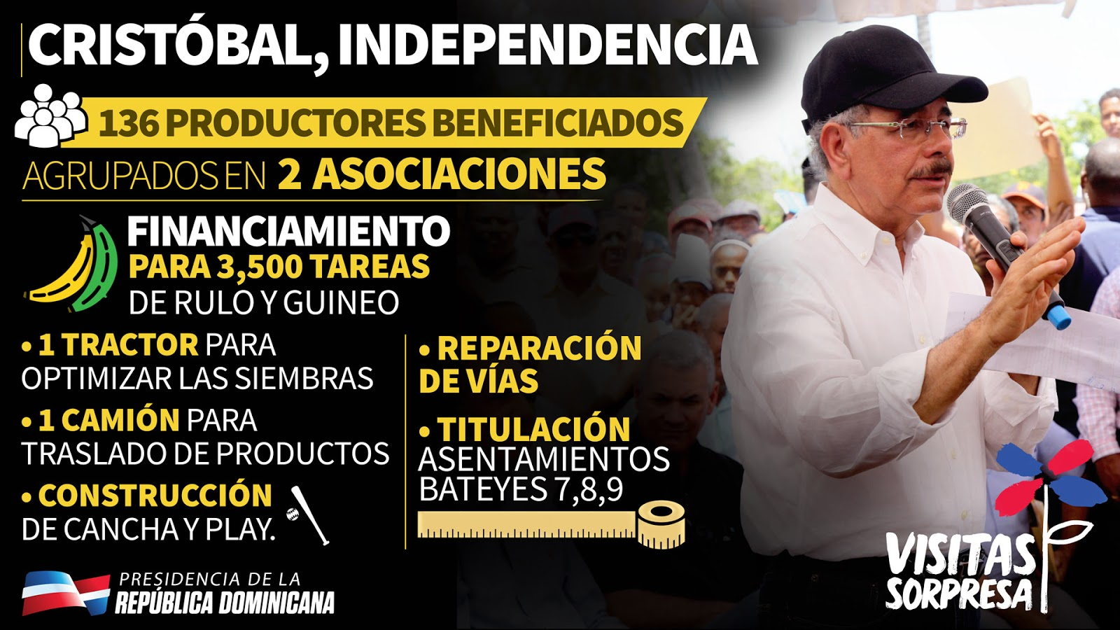 Cristóbal, Independencia. 136 productores beneficiados. Infografía