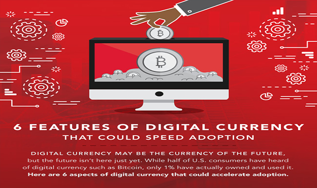 Features of digital currency that can accelerate adoption #infographic