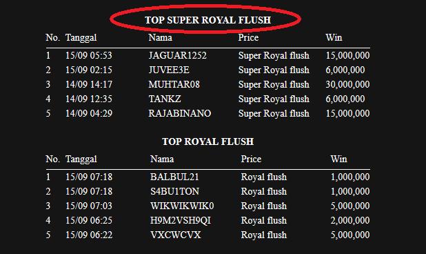 situs poker paling gampang menang jackpot