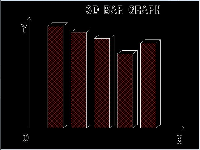 C graphics program to draw 3D bar graph