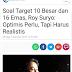 Indonesia Berhasil Lewati Target Jokowi, Roy Suryo di Bully Netizen, Begin Reaksinya