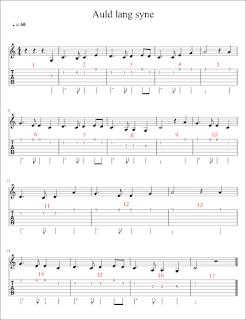 gambar notasi lagu pada not balok dan tab gitar