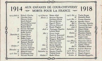 Les Poilus de Cour-Cheverny Morts pour la France