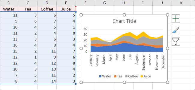 تغيير حجم الرسم البياني