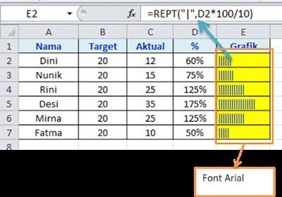 Contoh Rumus Excel REPT Membuat Histogram Horizontal