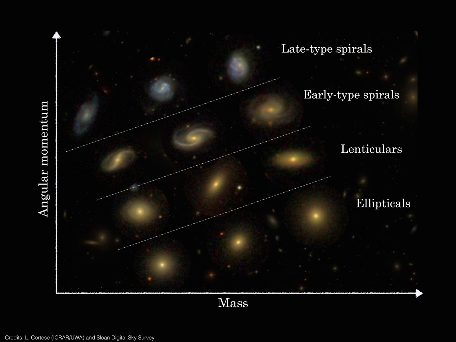 Astronomy Cmarchesin Astronomers shed light on different