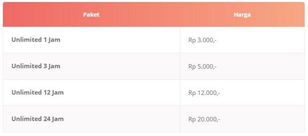 Paket Unlimited Tarif Termurah Provider Tri
