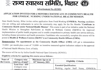 Bihar CHO Vacancy