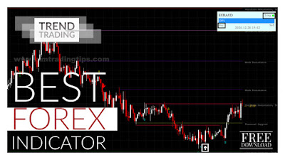 Best Forex Trend Trading Indicator| 100% Non Repaint| Attached With Metatrader 4