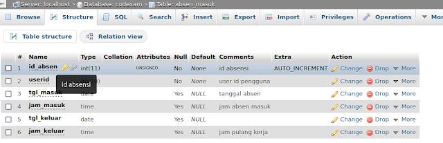 desai database untuk absensi
