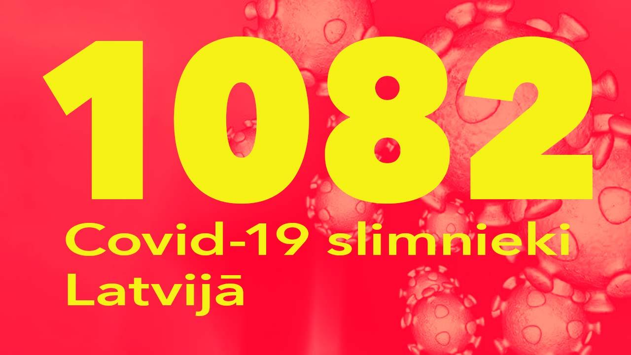Koronavīrusa saslimušo skaits Latvijā 04.06.2020.