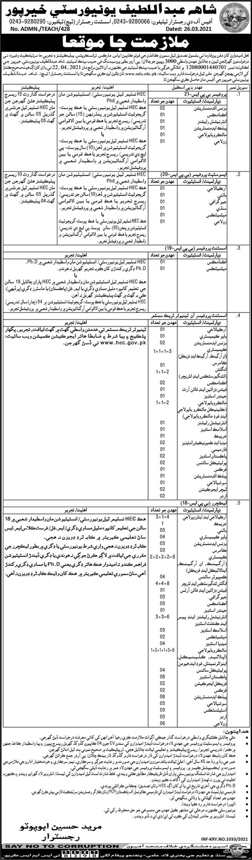 155 Posts in Shah Abdul Latif University Of Khairpur Jobs 2021 | Application Form