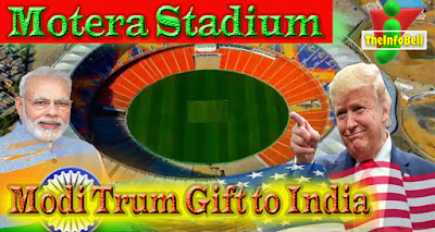 Motera Stadium (Sardar Patel Stadium) World Largest Cricket Stadium Wiki, History, Facts, Construction Cost, Capacity, Location, Former Names, Field Size, and Interesting Facts.
