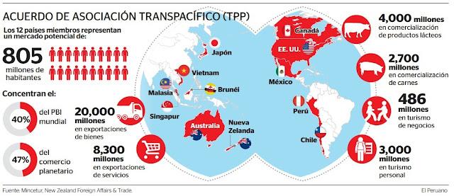 los-12-países-miembros-representación-de-mercado-potencial.