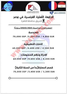 تنسيق ومصاريف جميع الكليات بالجامعات الخاصة فى مصر