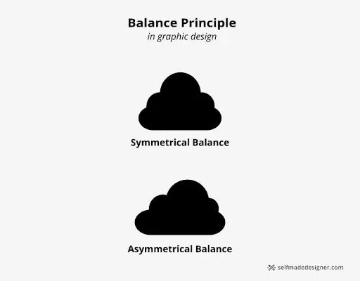 أمثلة علي مفهوم الجشطالت في تصميم الشعارات