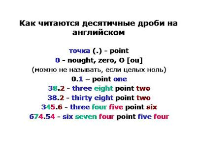 десятичные дроби в английском языке
