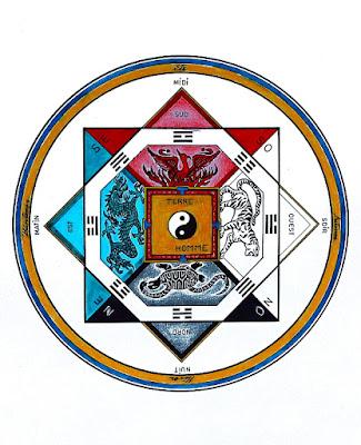 feu,dragon,printemps,homme,tortue,noir,eau,été,bois,rouge,sud,chine,hiver