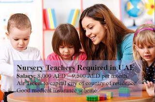 Nursery Teacher Job Recruitment in Sharjah, UAE