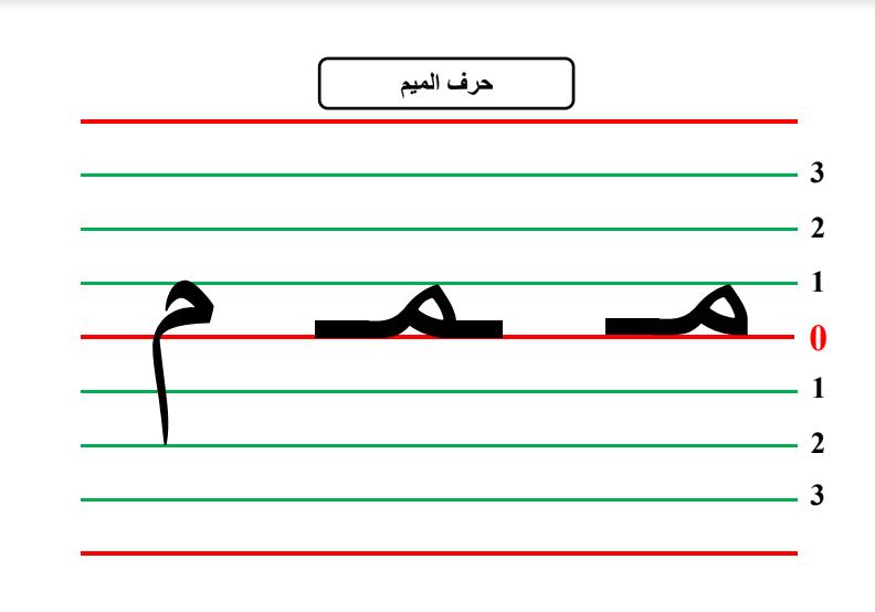 مقاييس الحروف للكتابة باللغات العربية والفرنسية والامازيغية بصيغة word و PDF سنة 2020