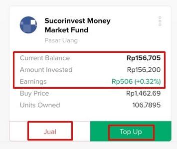 Profile Produk Reksa Dana Pasar Uang