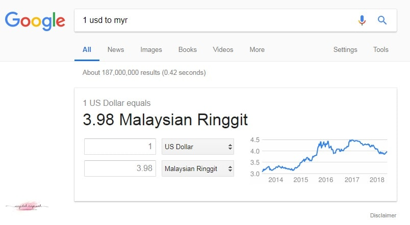 Cashout Paypal Sementara 1 USD = RM3.98