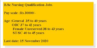 30,000 Rupees Salary B.Sc Nursing jobs