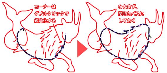 胴体の描き方1