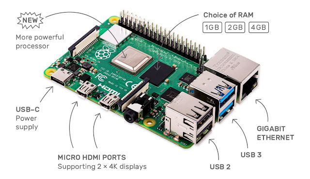The New Raspberry Pi 4 B (Up to 4GB RAM, 2x HDMI 4K/60, 2x USB3.0)