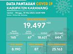 WASPADA ! Berlaku Lockdwon Satu RT Sudah Berjalan, Muncul Klaster Keluarga di Kabupaten Karawang
