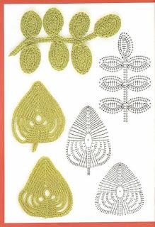 Folhas de crochê para aplicação russa