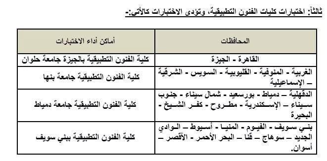 تفاصيل اختبارات القدرات المؤهلة للالتحاق ببعض الكليات 2020 4