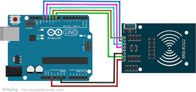 Cara Membaca ID RFID RC522 dengan Arduino Uno