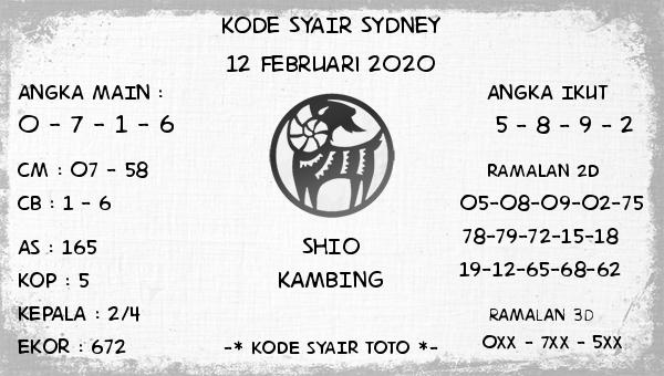 Prediksi Togel Sidney Sabtu 08 Februari 2020 - Kode Syair Toto