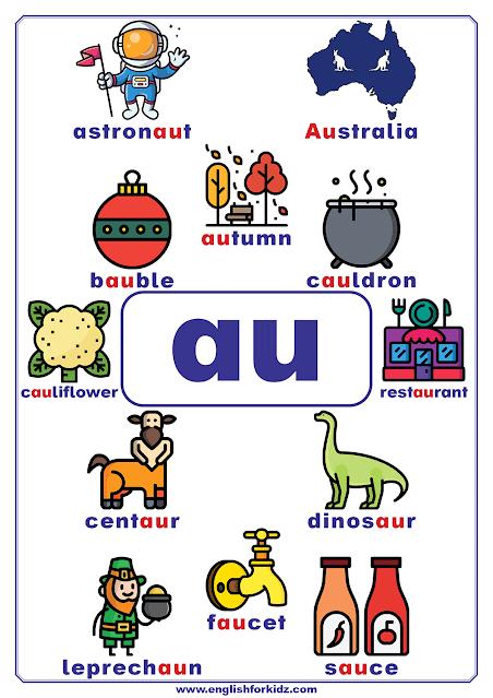 au words - printable vowel teams poster - English phonics