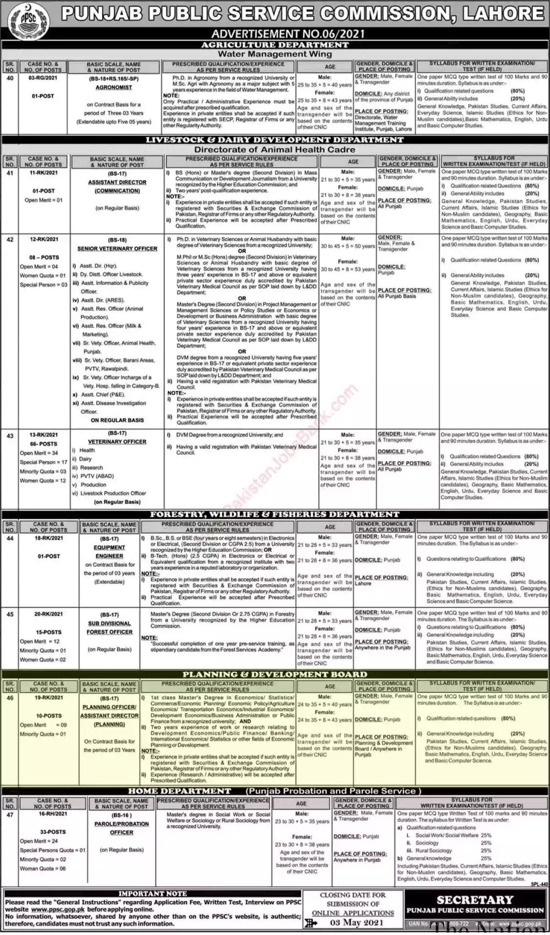 New Jobs in Pakistan Home Department Punjab Jobs 2021 | Apply Online