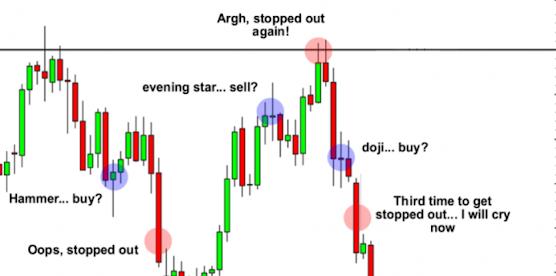 Cara Analisa Trading Crypto dengan Candlestick