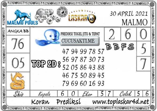Prediksi Togel MALMO LASKAR4D 30 APRIL 2021