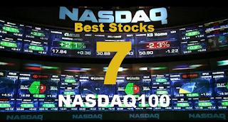 미국 주식 CME: NQ 나스닥 100 선물 시세 차트, CFD, E-mini NASDAQ 100 Futures