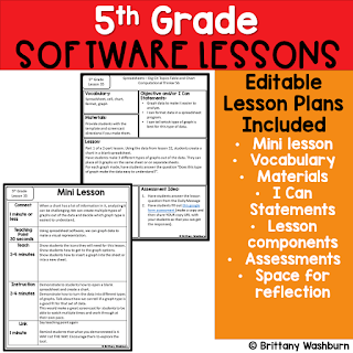 We use spiral review in other content areas to make sure students remember important information, so why not do the same with technology skills? These software lessons are done in sets of 4 for each program and then we come back to the same skill 2 more times throughout the school year. Keep reading to learn all about these technology lessons and get a coupon to save on the bundle.