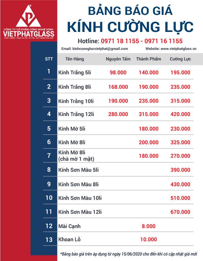 Bảng Giá Kính Cường Lực Việt Phát Số 1 Tại Lâm Đồng