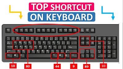 Computer Shortcut Keys Keyboard Shortcuts