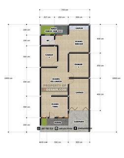 Denah Rumah 7x15 : denah, rumah, Rumah, Ukuran, Tampak, Depan, Garasi, Carport, DESAIN, RUMAH, MINIMALIS