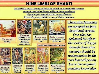 bhakti and why it is important