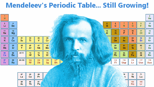 The life and scientific discoveries and creations of dmitir mendeleev