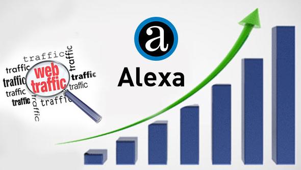 كيف تعرف ترتيب موقعك أو مدونتك عالميا في أليكسا Alexaبدون تسجيل في الوقع
