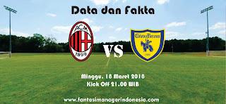 Data dan Fakta Liga Fantasia Serie A Gio 29 AC Milan vs Chievo Verona Fantasi manager Indonesia